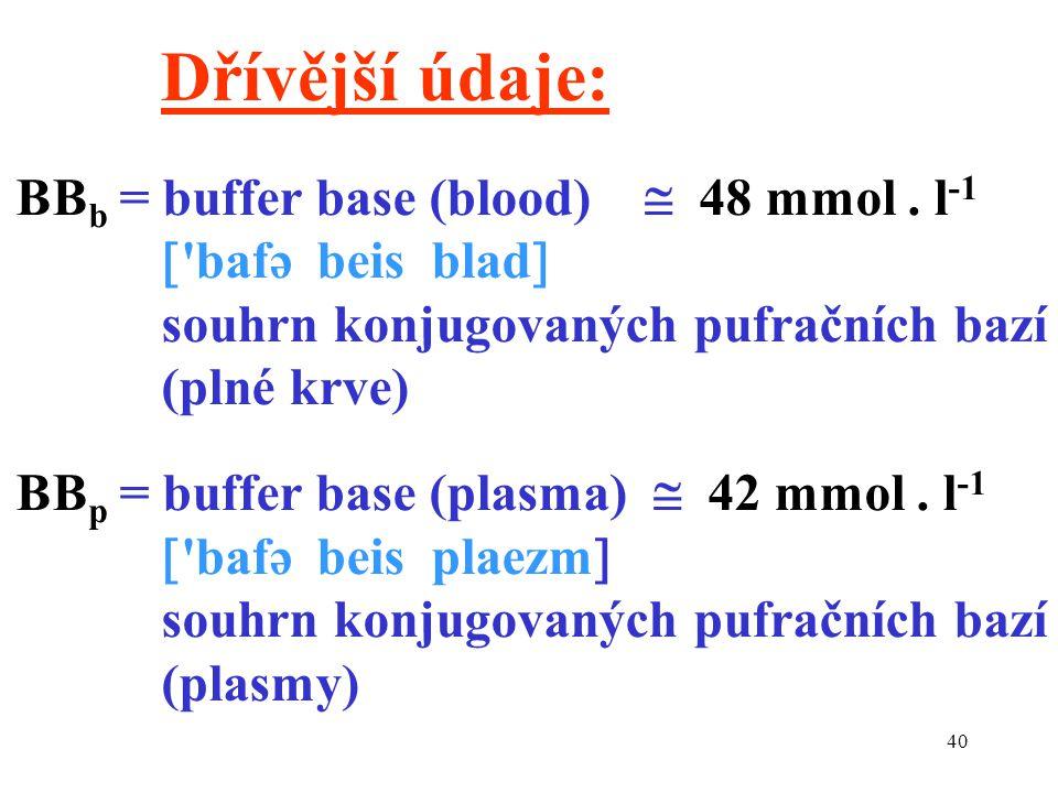 Dřívější údaje: BBb = buffer base (blood)  48 mmol . l-1