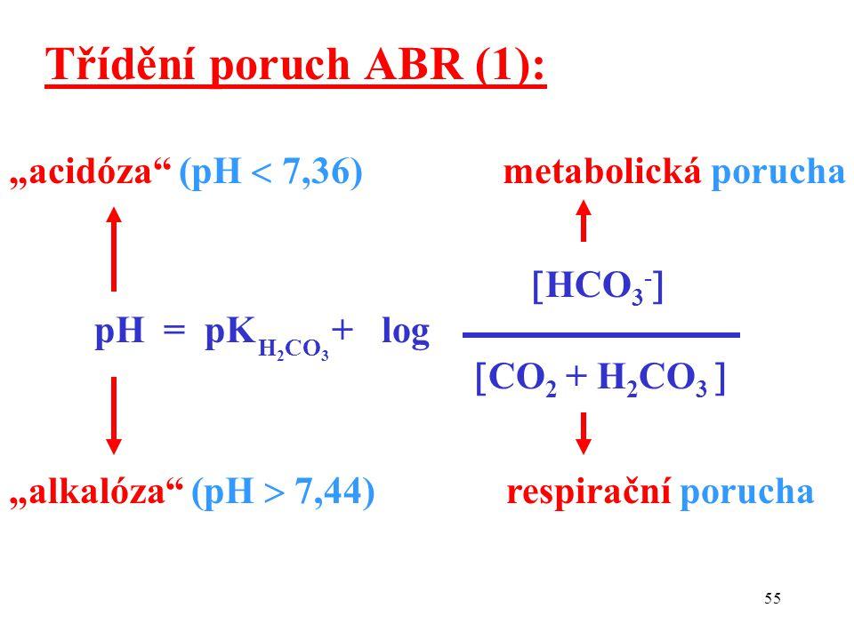 """Třídění poruch ABR (1): """"acidóza (pH  7,36) metabolická porucha"""