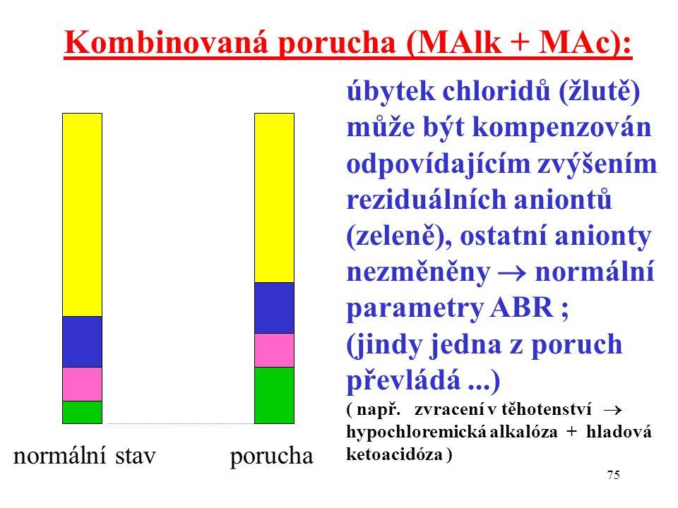 Kombinovaná porucha (MAlk + MAc):