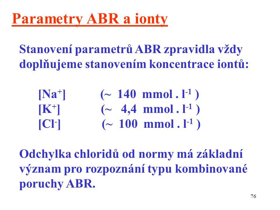 Parametry ABR a ionty Stanovení parametrů ABR zpravidla vždy