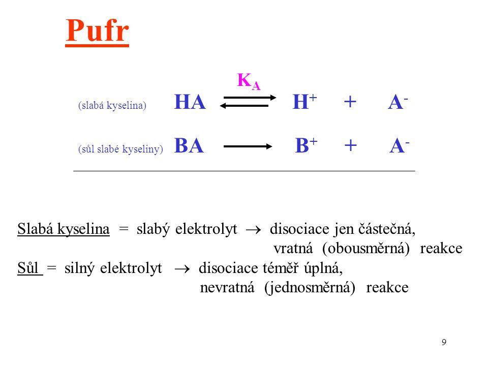 Pufr KA Slabá kyselina = slabý elektrolyt  disociace jen částečná,