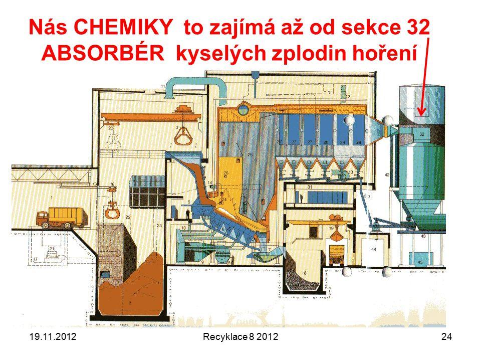 Nás CHEMIKY to zajímá až od sekce 32 ABSORBÉR kyselých zplodin hoření