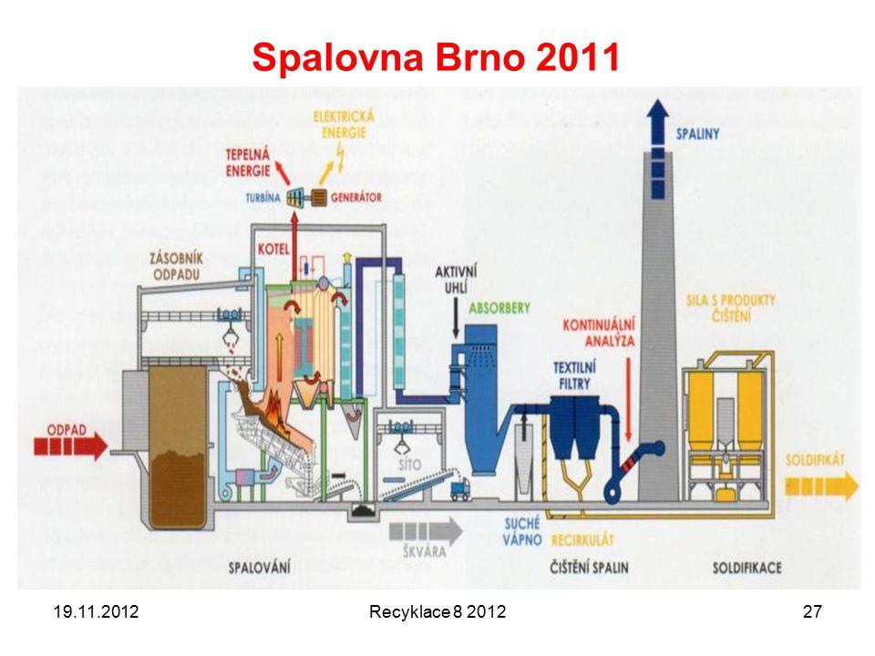 Spalovna Brno 2011 19.11.2012 Recyklace 8 2012