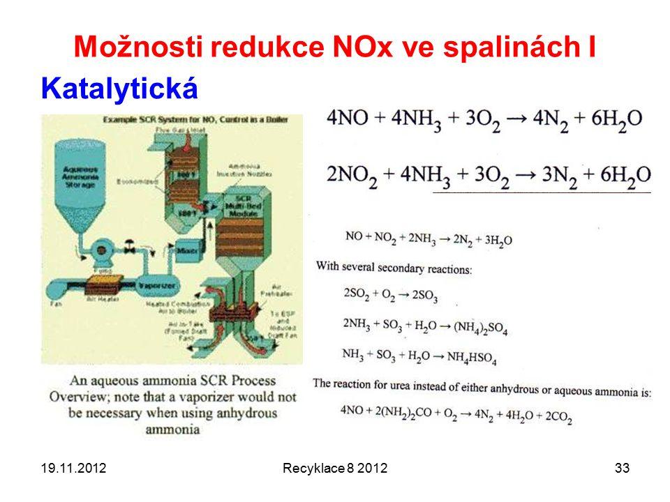 Možnosti redukce NOx ve spalinách I