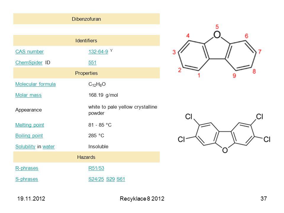19.11.2012 Recyklace 8 2012 Dibenzofuran Identifiers CAS number