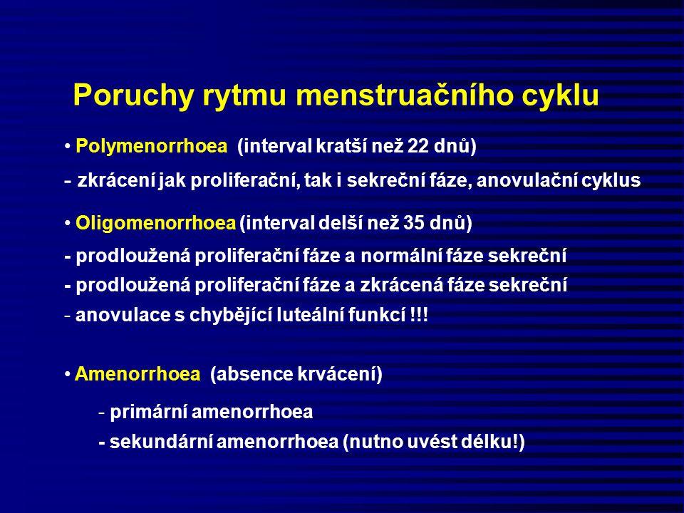 Poruchy rytmu menstruačního cyklu