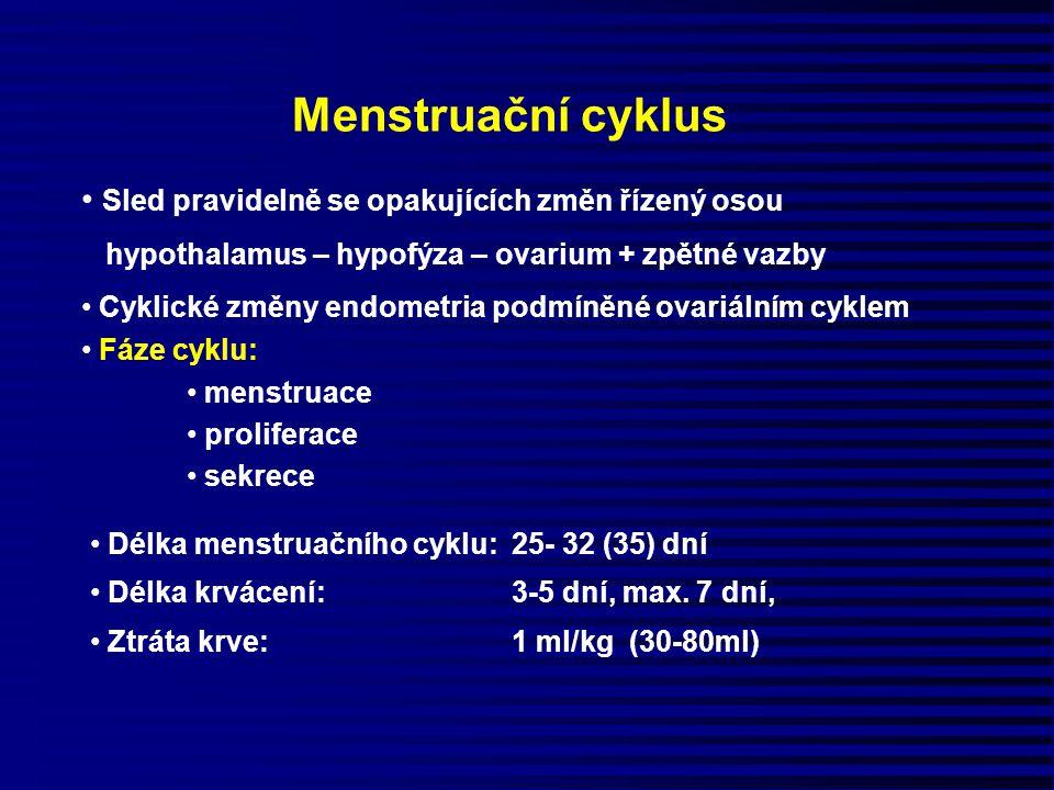 Menstruační cyklus Sled pravidelně se opakujících změn řízený osou
