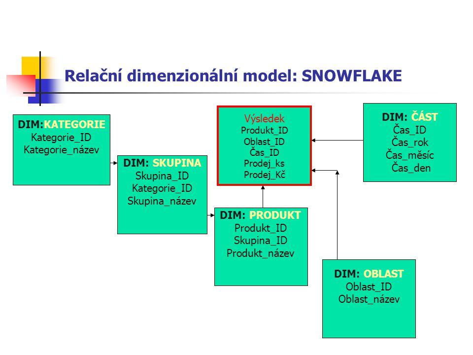 Relační dimenzionální model: SNOWFLAKE