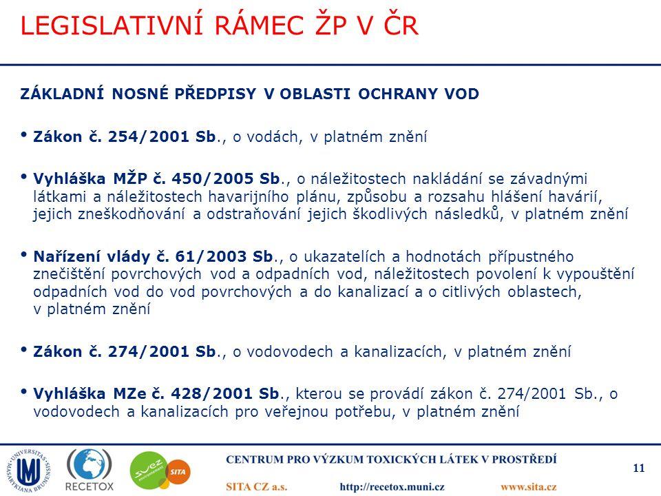LEGISLATIVNÍ RÁMEC ŽP V ČR