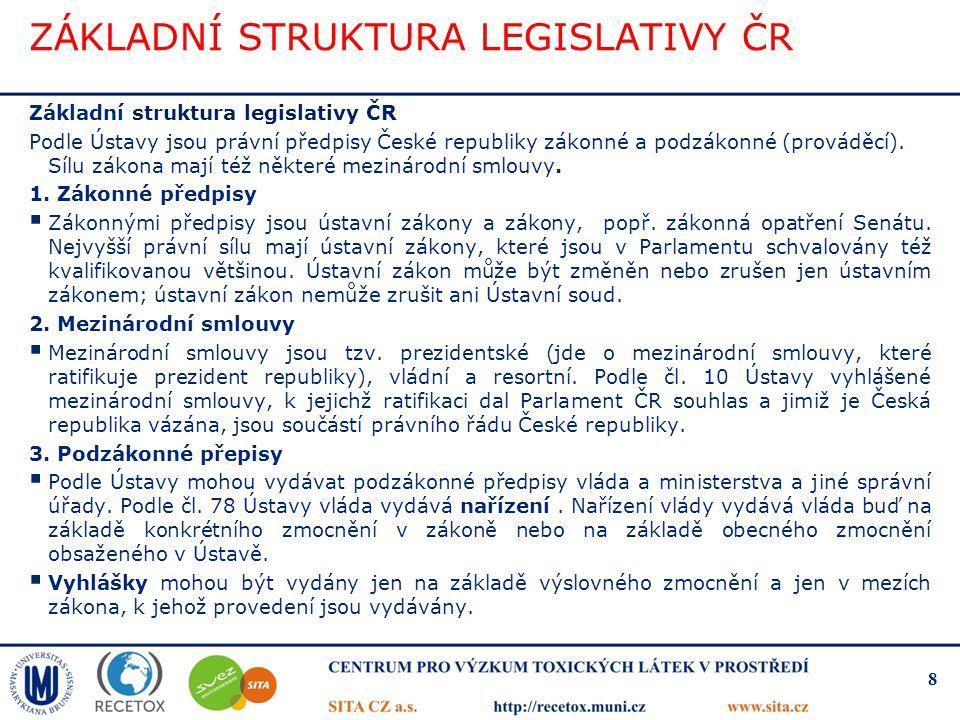 ZÁKLADNÍ STRUKTURA LEGISLATIVY ČR