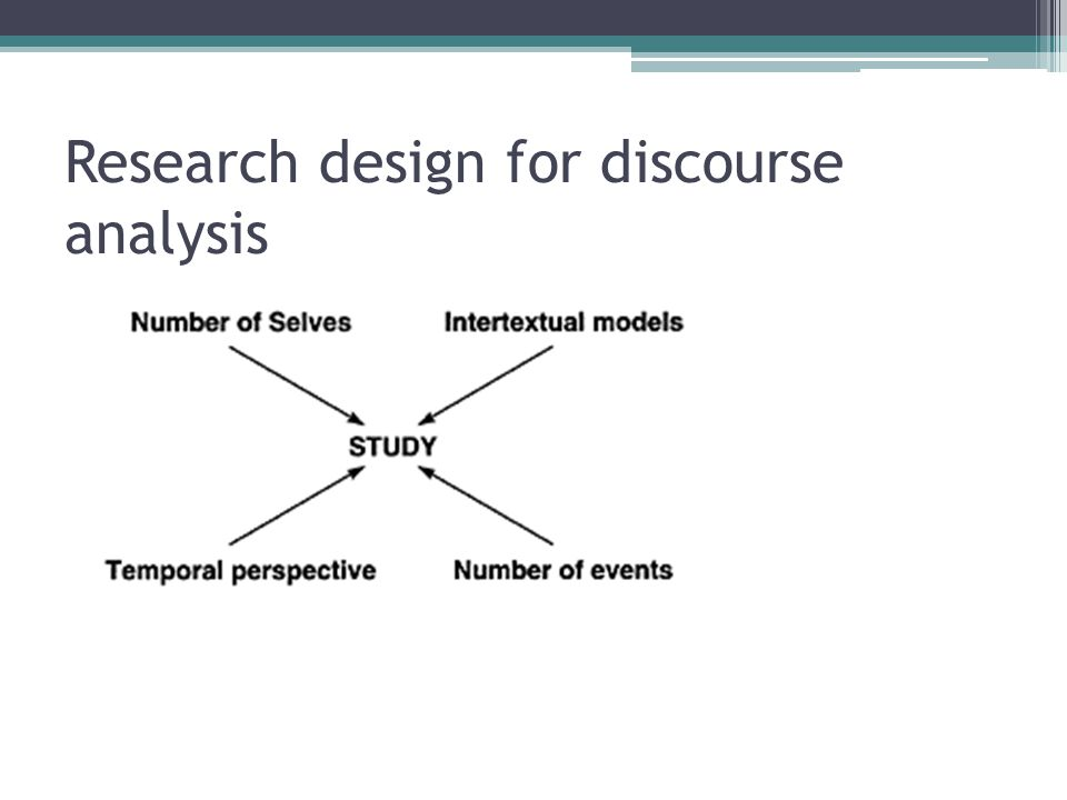 Research design for discourse analysis