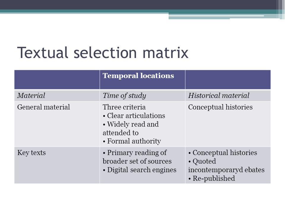 Textual selection matrix