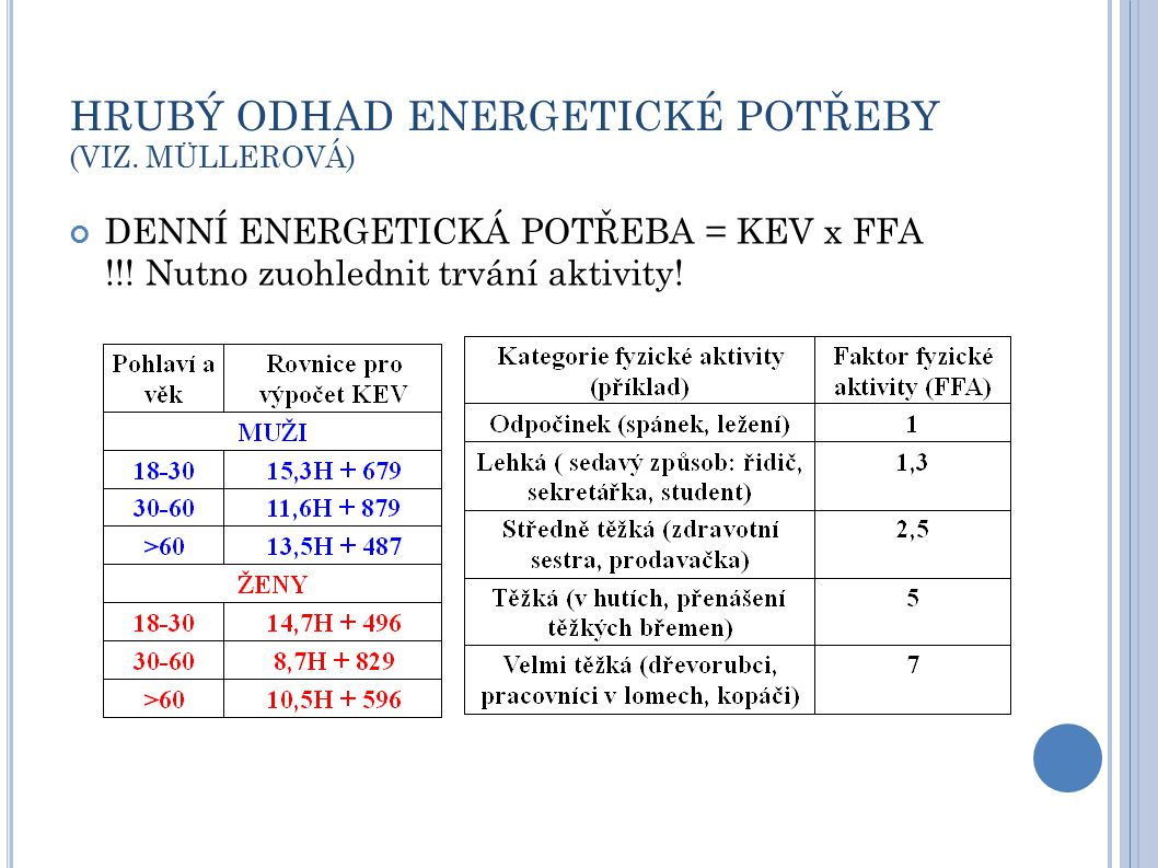 HRUBÝ ODHAD ENERGETICKÉ POTŘEBY (VIZ. MÜLLEROVÁ)