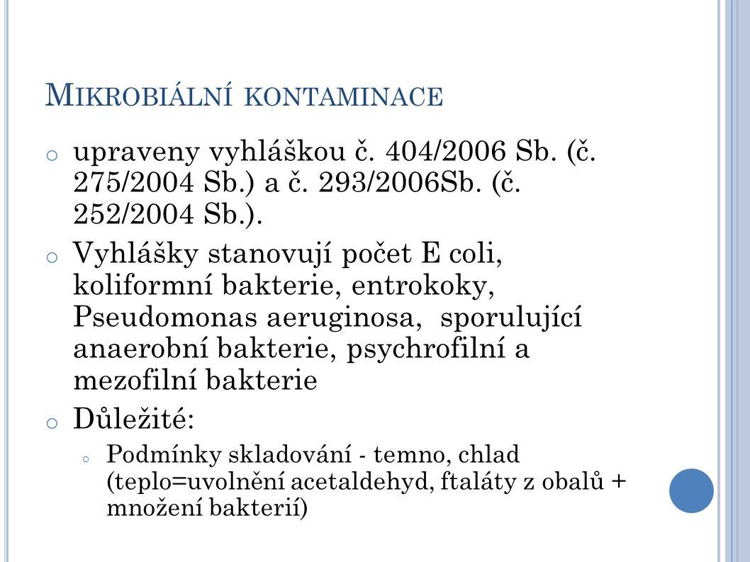 Mikrobiální kontaminace