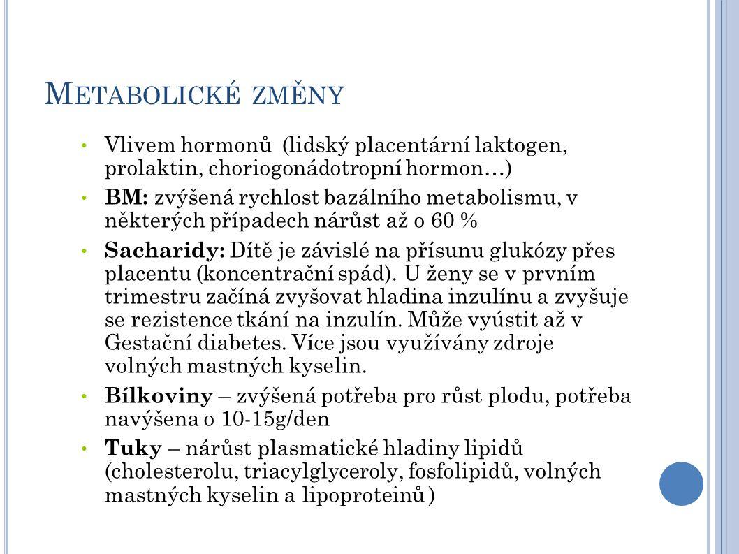 Metabolické změny Vlivem hormonů (lidský placentární laktogen, prolaktin, choriogonádotropní hormon…)
