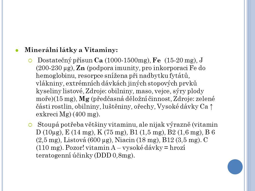 Minerální látky a Vitaminy:
