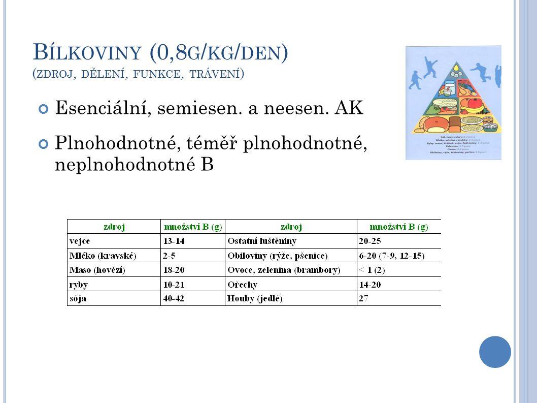 Bílkoviny (0,8g/kg/den) (zdroj, dělení, funkce, trávení)