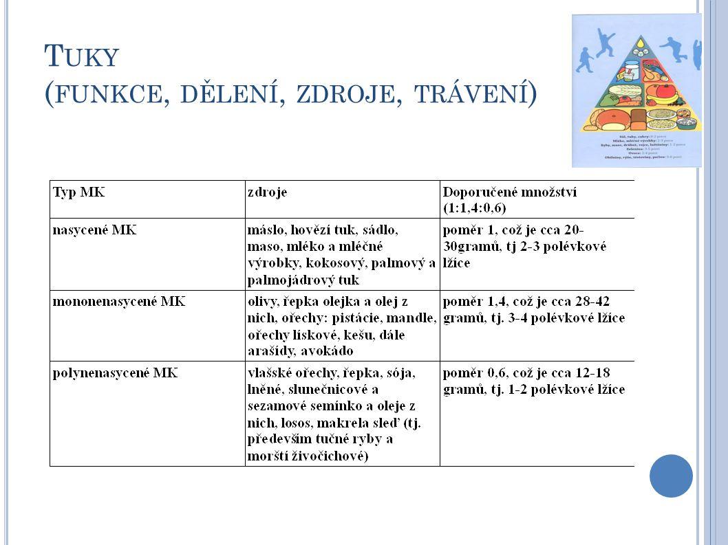 Tuky (funkce, dělení, zdroje, trávení)