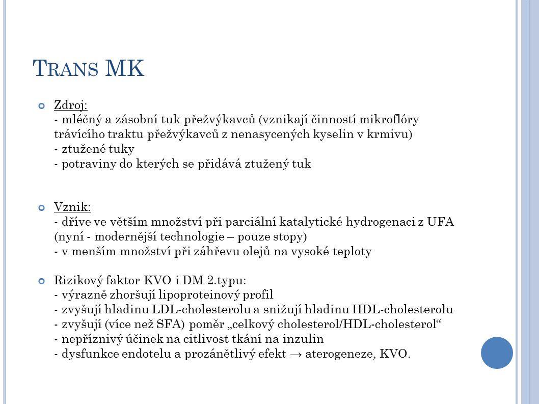 Trans MK