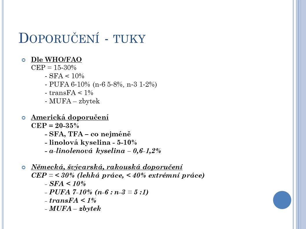 Doporučení - tuky Dle WHO/FAO CEP = 15-30% - SFA < 10% - PUFA 6-10% (n-6 5-8%, n-3 1-2%) - transFA < 1% - MUFA – zbytek.