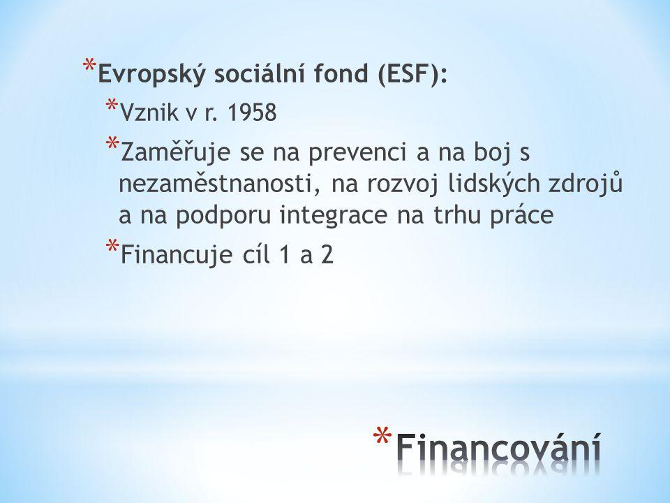 Financování Evropský sociální fond (ESF):