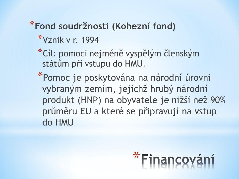 Financování Fond soudržnosti (Kohezní fond)