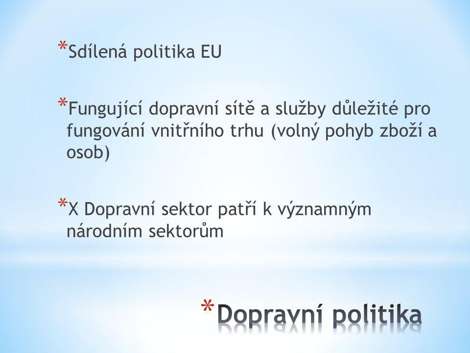 Dopravní politika Sdílená politika EU