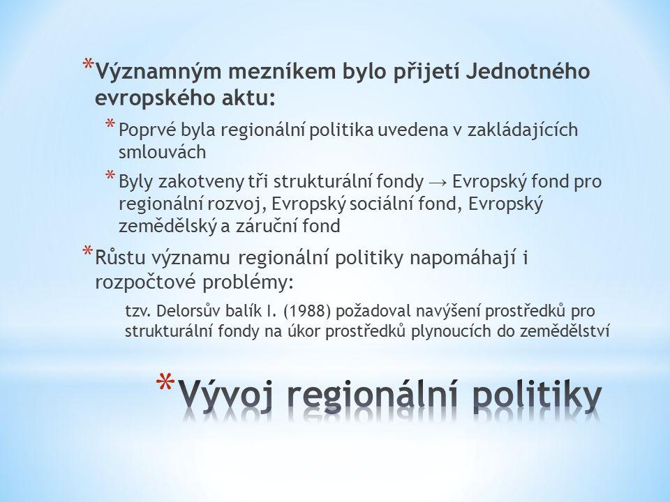 Vývoj regionální politiky