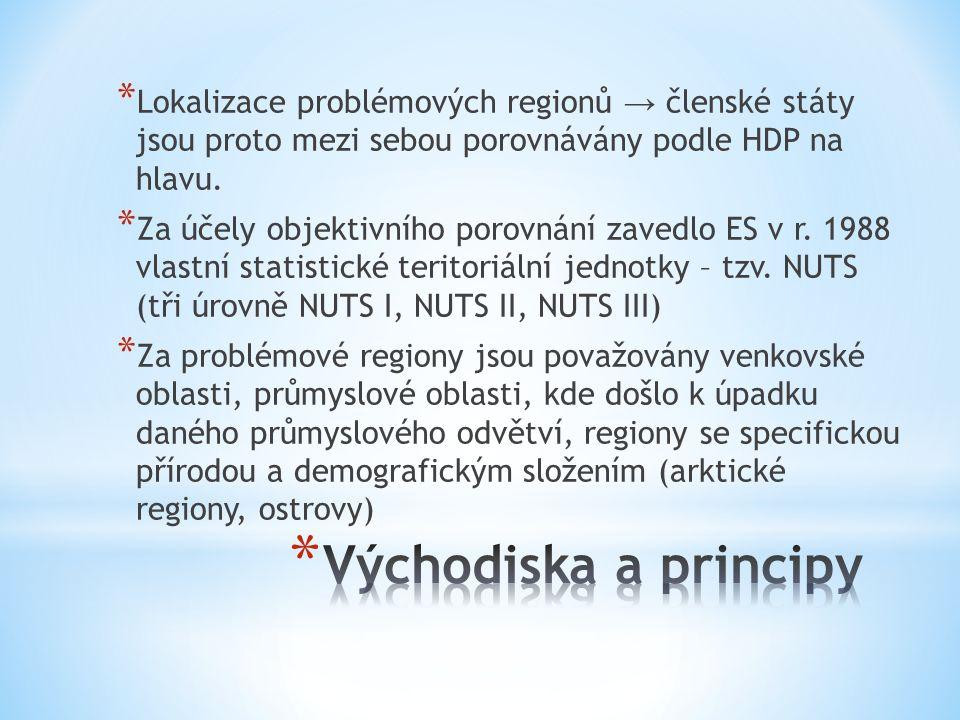 Lokalizace problémových regionů → členské státy jsou proto mezi sebou porovnávány podle HDP na hlavu.