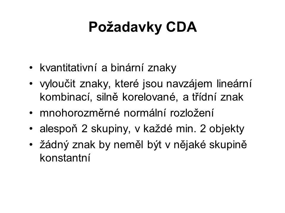 Požadavky CDA kvantitativní a binární znaky