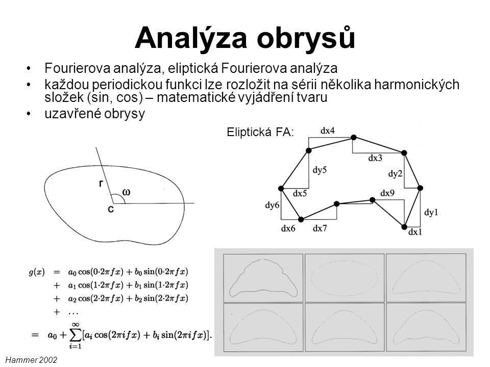 Analýza obrysů Fourierova analýza, eliptická Fourierova analýza