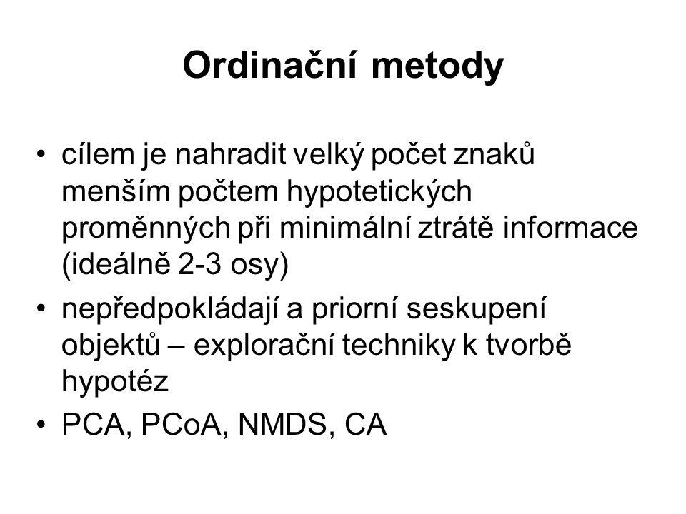 Ordinační metody cílem je nahradit velký počet znaků menším počtem hypotetických proměnných při minimální ztrátě informace (ideálně 2-3 osy)