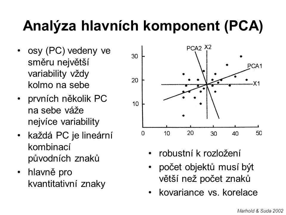 Analýza hlavních komponent (PCA)