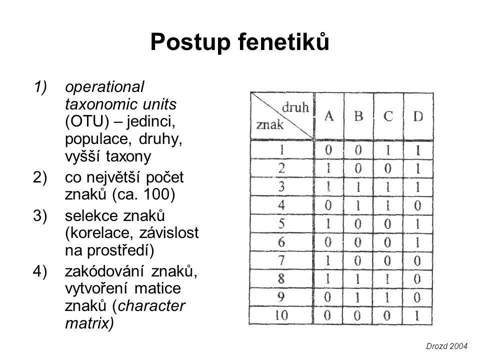 Postup fenetiků operational taxonomic units (OTU) – jedinci, populace, druhy, vyšší taxony. co největší počet znaků (ca. 100)