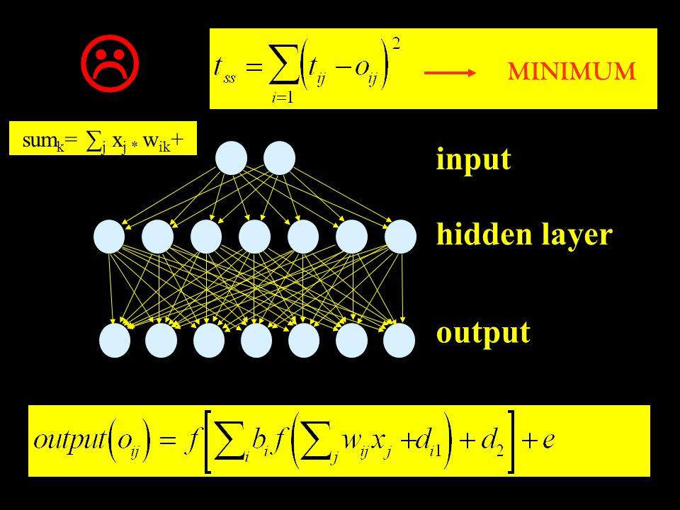  MINIMUM sumk= ∑j xj * wik+ γ input hidden layer output