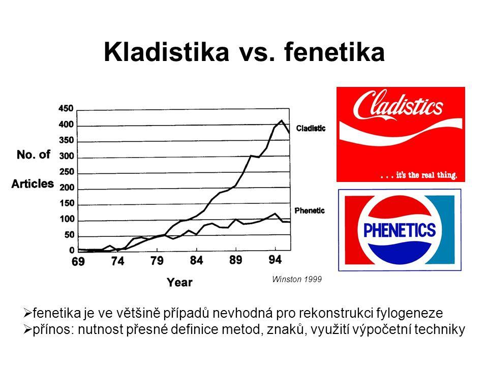 Kladistika vs. fenetika