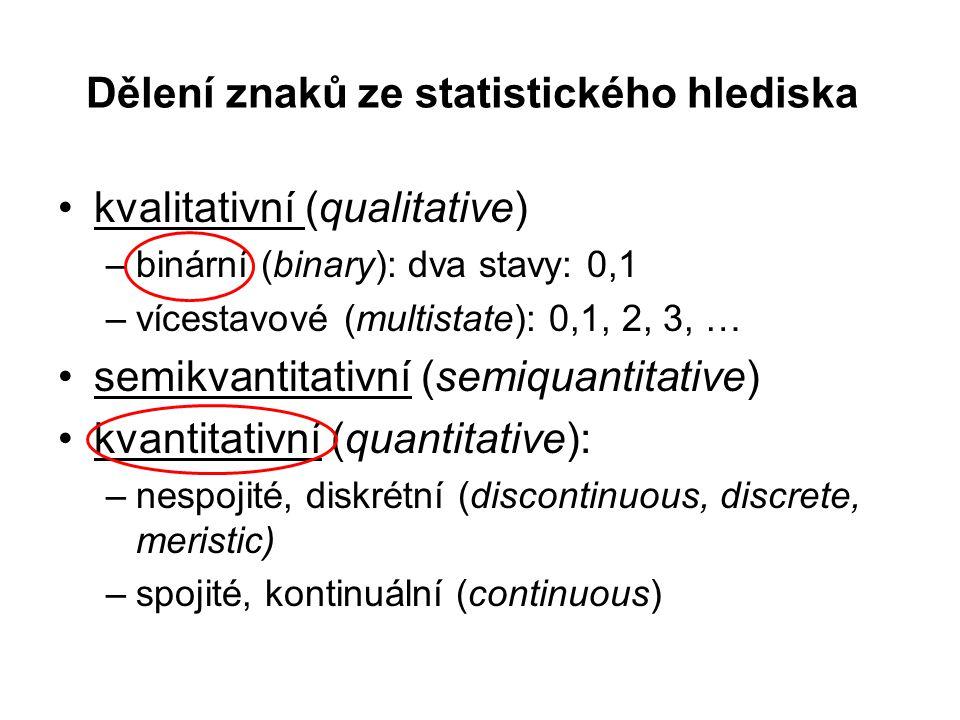 Dělení znaků ze statistického hlediska