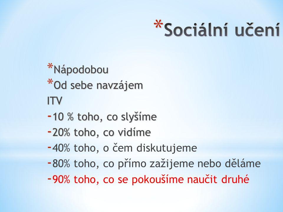 Sociální učení Nápodobou Od sebe navzájem ITV 10 % toho, co slyšíme