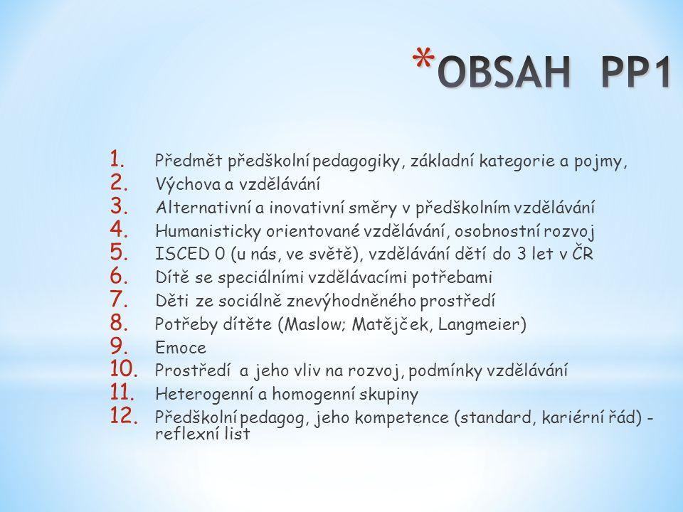 OBSAH PP1 Předmět předškolní pedagogiky, základní kategorie a pojmy,