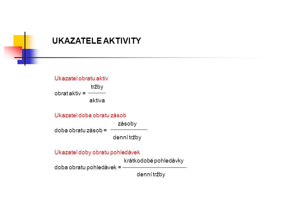 UKAZATELE AKTIVITY Ukazatel obratu aktiv tržby obrat aktiv = aktiva
