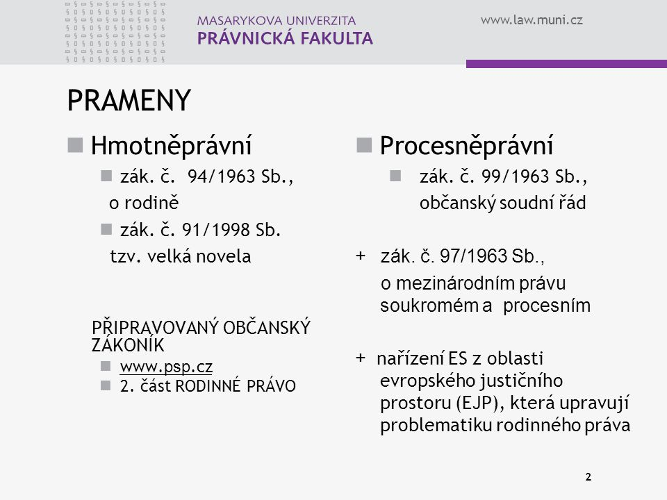 PRAMENY Hmotněprávní Procesněprávní zák. č. 94/1963 Sb., o rodině