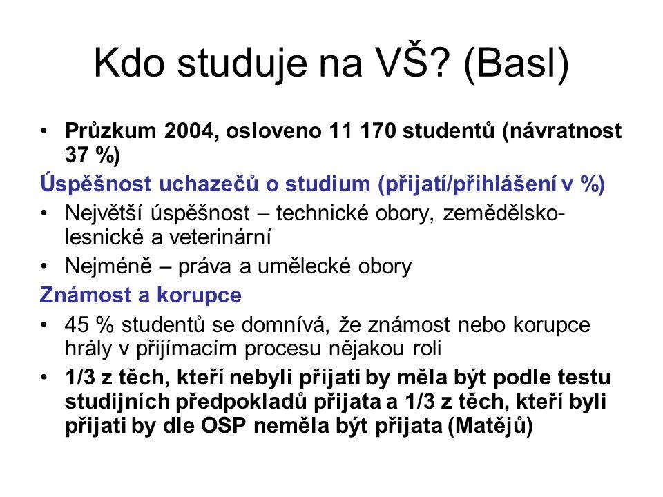 Kdo studuje na VŠ (Basl)