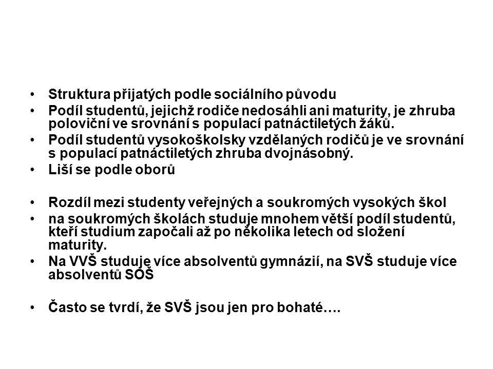 Struktura přijatých podle sociálního původu