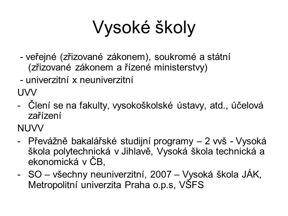 Vysoké školy - veřejné (zřizované zákonem), soukromé a státní (zřizované zákonem a řízené ministerstvy)