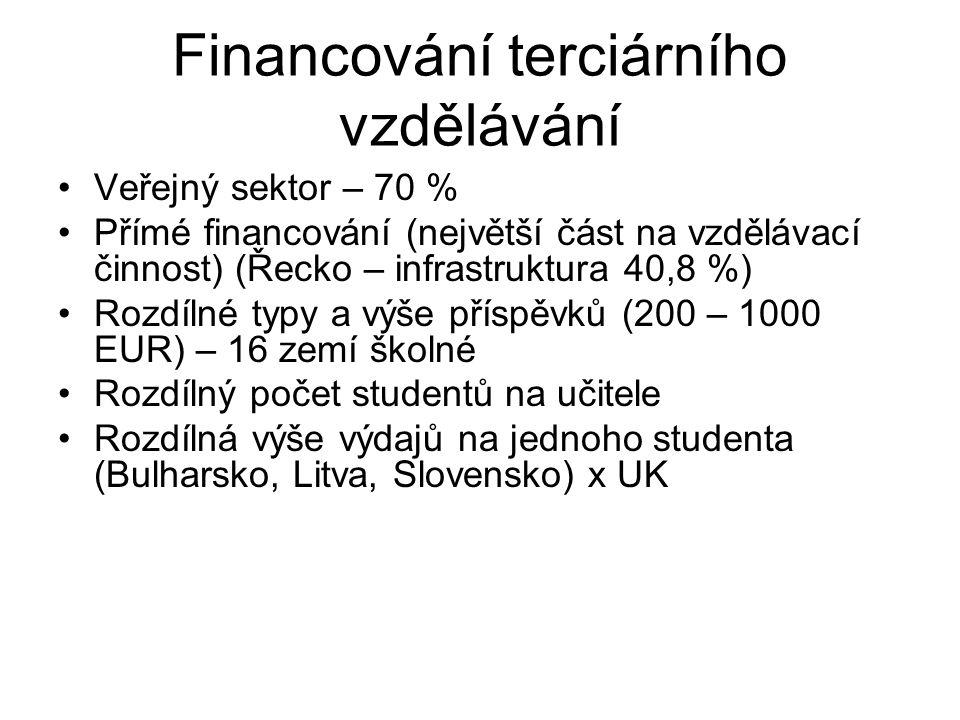 Financování terciárního vzdělávání