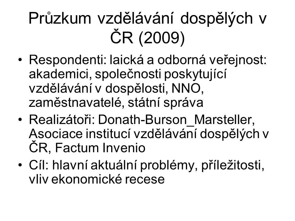 Průzkum vzdělávání dospělých v ČR (2009)