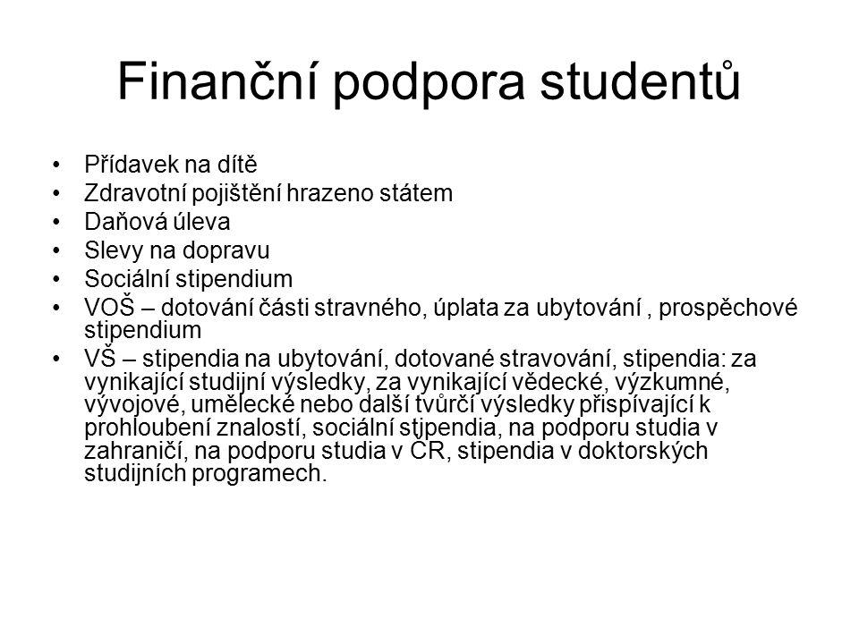 Finanční podpora studentů