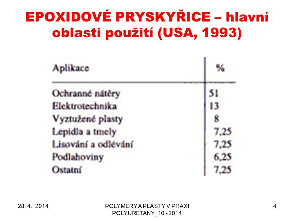 EPOXIDOVÉ PRYSKYŘICE – hlavní oblasti použití (USA, 1993)