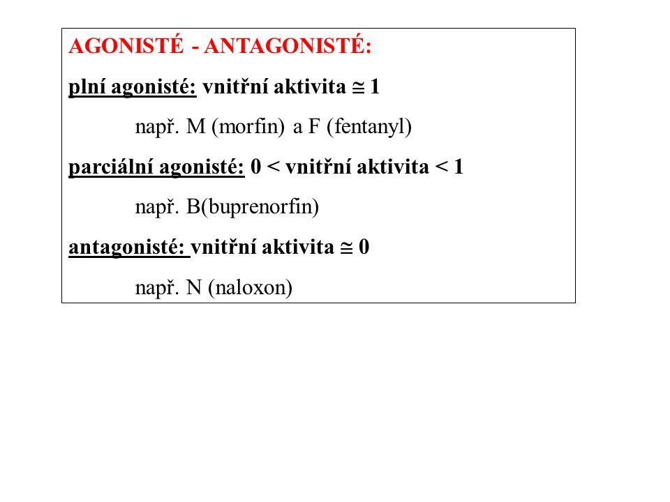 AGONISTÉ - ANTAGONISTÉ:
