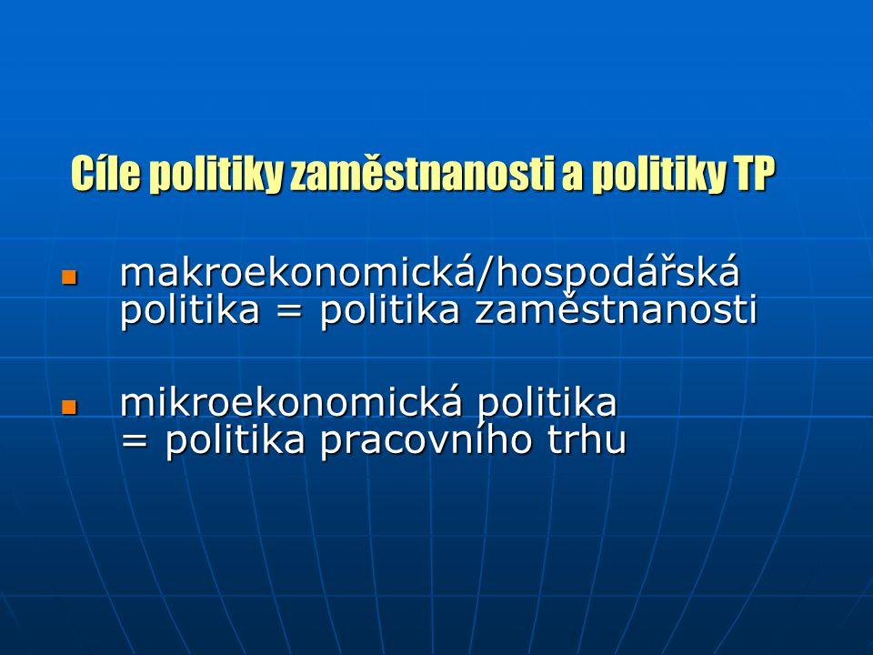 Cíle politiky zaměstnanosti a politiky TP